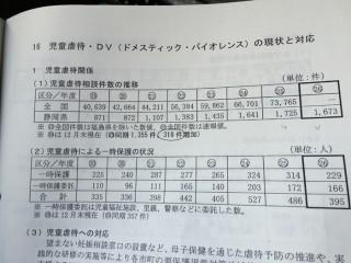 15.3.2DV資料①