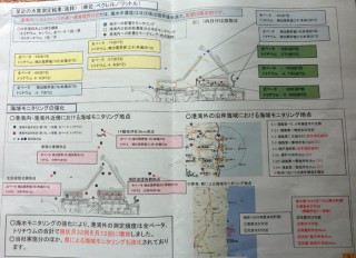 13.8.29~30福島第一原発視察(東電資料⑤)