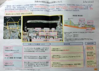 13.8.29~30福島第一原発視察(東電資料①)