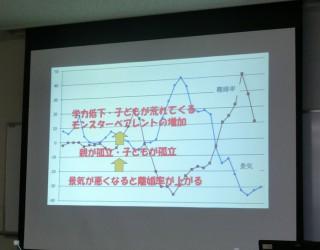 14.2.5焼津市立大井川東小学校③