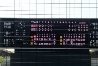 14.4.26静岡県春季高校野球大会④