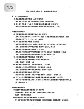 平成26年当初予算熱海市関連事業①
