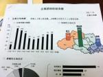 14.7.24民主党静岡政調研修視察②